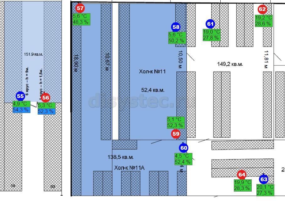 Пример визуализации данных в облачном сервисе Анемон
