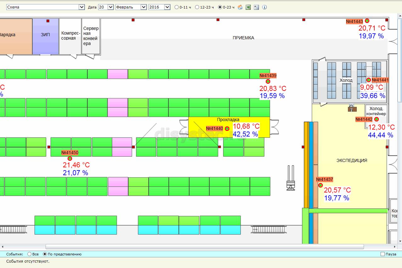Система мониторинга микроклимата фармацевтического склада