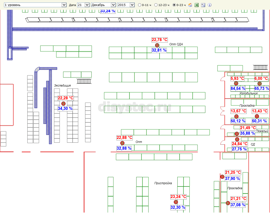 Система мониторинга микроклимата продуктового склада